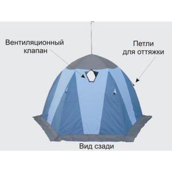 палатка рыбака нельма 2 автомат